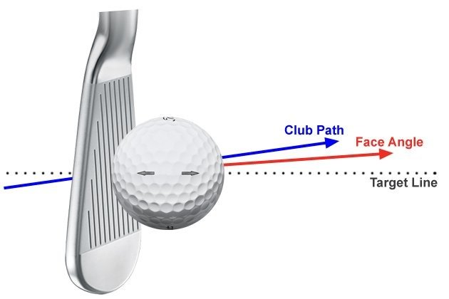 how to stop a fade golf shot